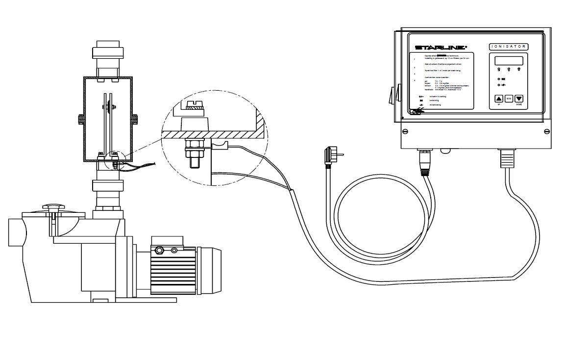 Starline Ionisator